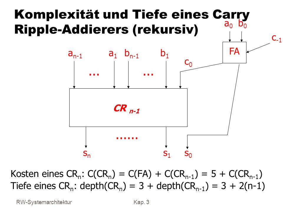 Komplexität und Tiefe eines Carry Ripple-Addierers (rekursiv)