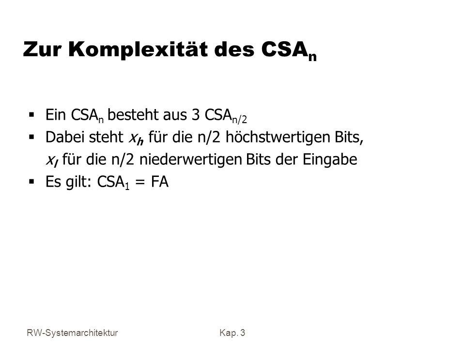 Zur Komplexität des CSAn