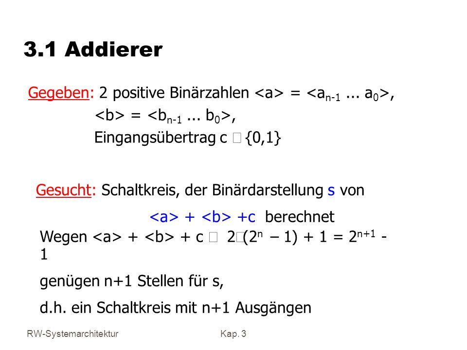 3.1 Addierer Gegeben: 2 positive Binärzahlen <a> = <an-1 ... a0>, <b> = <bn-1 ... b0>, Eingangsübertrag c Î {0,1}