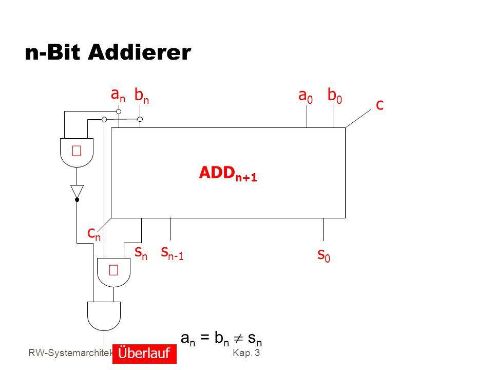 n-Bit Addierer an bn a0 b0 c ADDn+1 Å cn sn sn-1 s0 Å an = bn  sn
