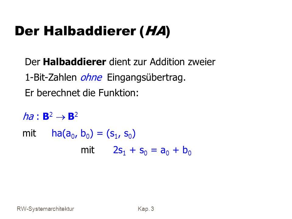 Der Halbaddierer (HA) Der Halbaddierer dient zur Addition zweier