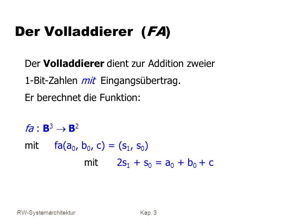 Der Volladdierer (FA) Der Volladdierer dient zur Addition zweier