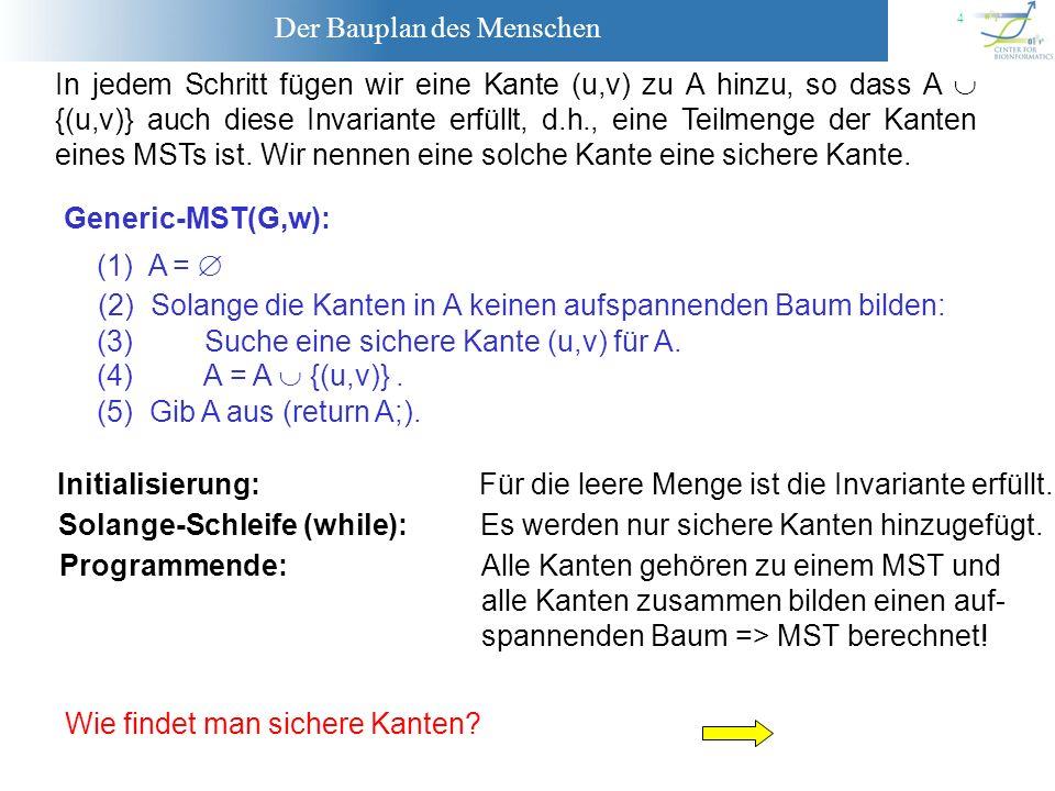 In jedem Schritt fügen wir eine Kante (u,v) zu A hinzu, so dass A  {(u,v)} auch diese Invariante erfüllt, d.h., eine Teilmenge der Kanten eines MSTs ist. Wir nennen eine solche Kante eine sichere Kante.