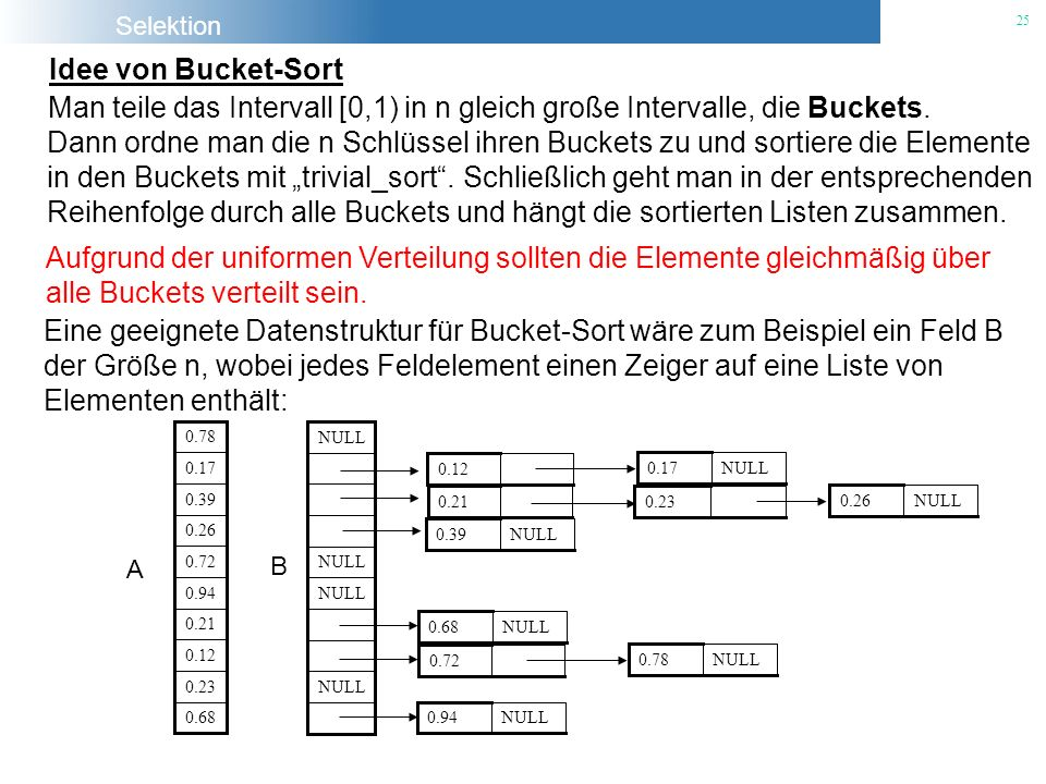 "in den Buckets mit ""trivial_sort ."