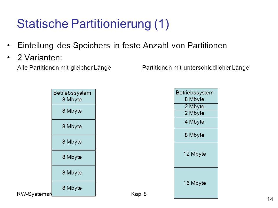 Statische Partitionierung (1)