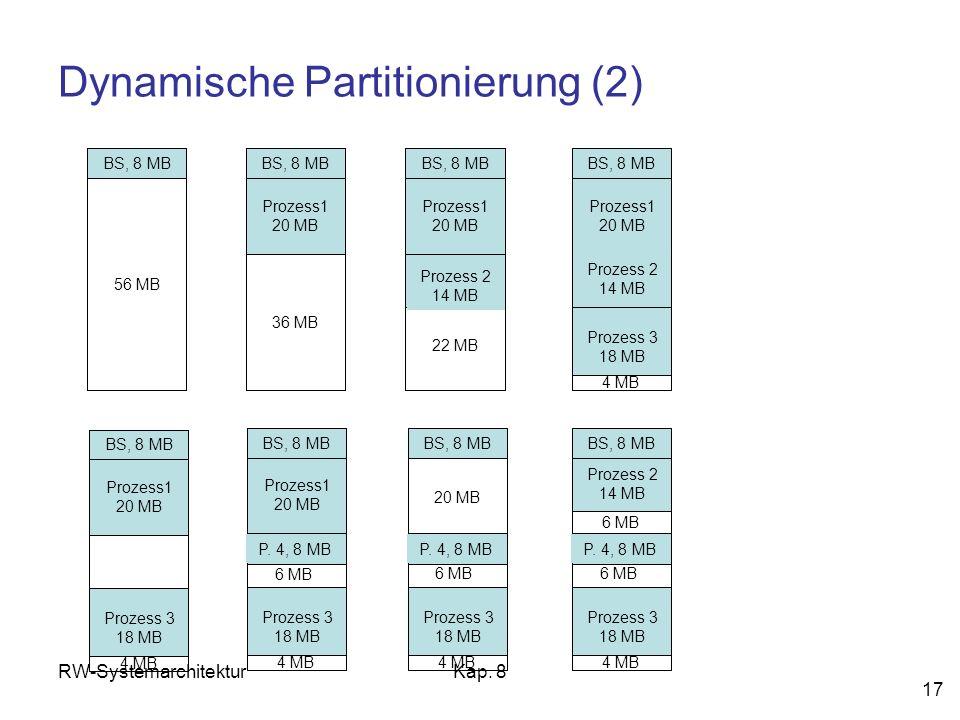 Dynamische Partitionierung (2)