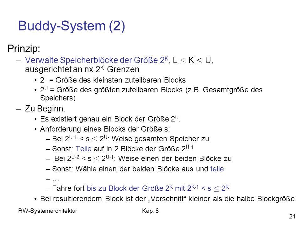 Buddy-System (2) Prinzip: