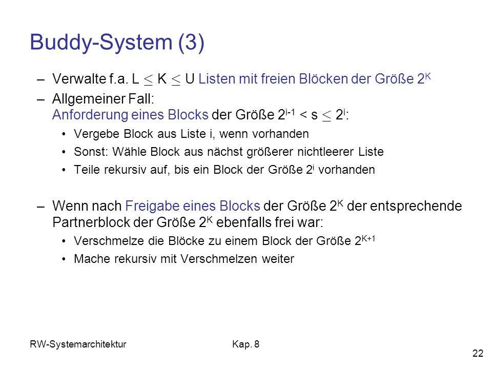 Buddy-System (3) Verwalte f.a. L · K · U Listen mit freien Blöcken der Größe 2K.