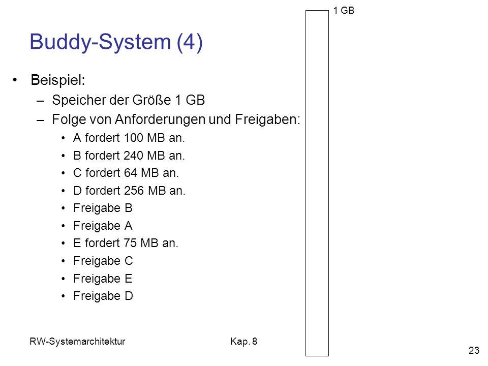 Buddy-System (4) Beispiel: Speicher der Größe 1 GB