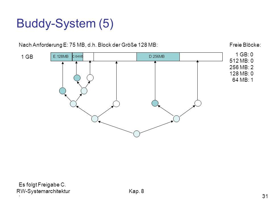 Buddy-System (5) Nach Anforderung E: 75 MB, d.h. Block der Größe 128 MB: Freie Blöcke: 1 GB: 0 512 MB: 0 256 MB: 2 128 MB: 0 64 MB: 1.