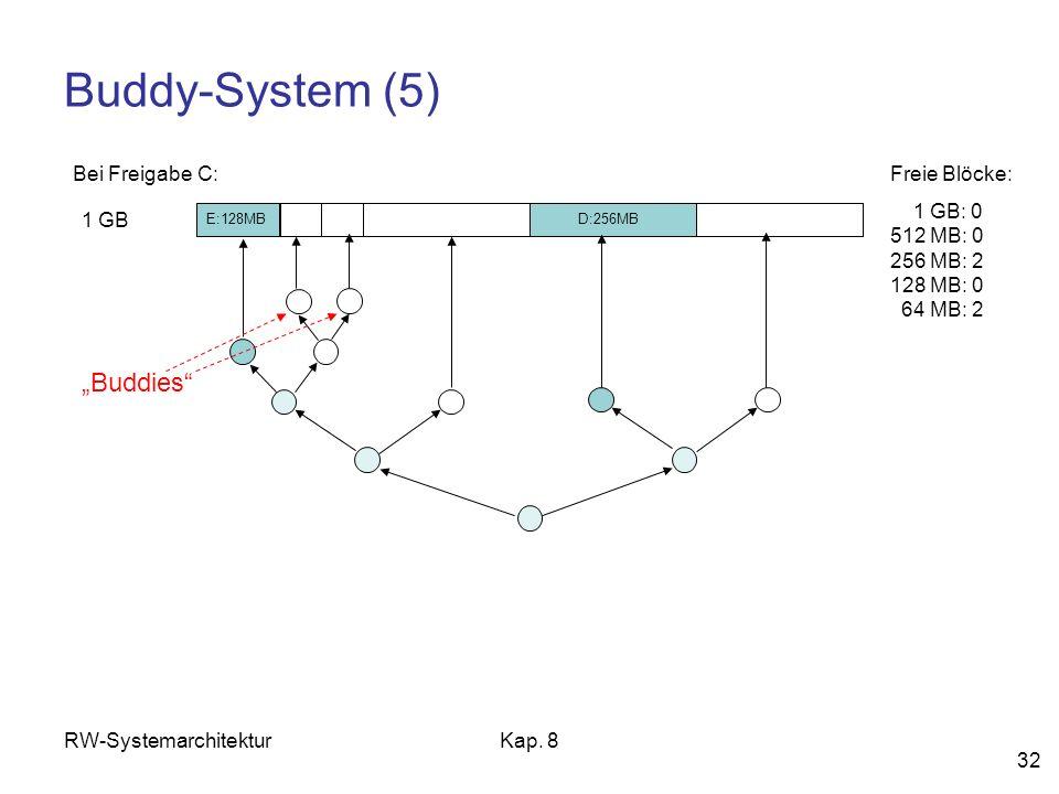 "Buddy-System (5) ""Buddies Bei Freigabe C: Freie Blöcke:"