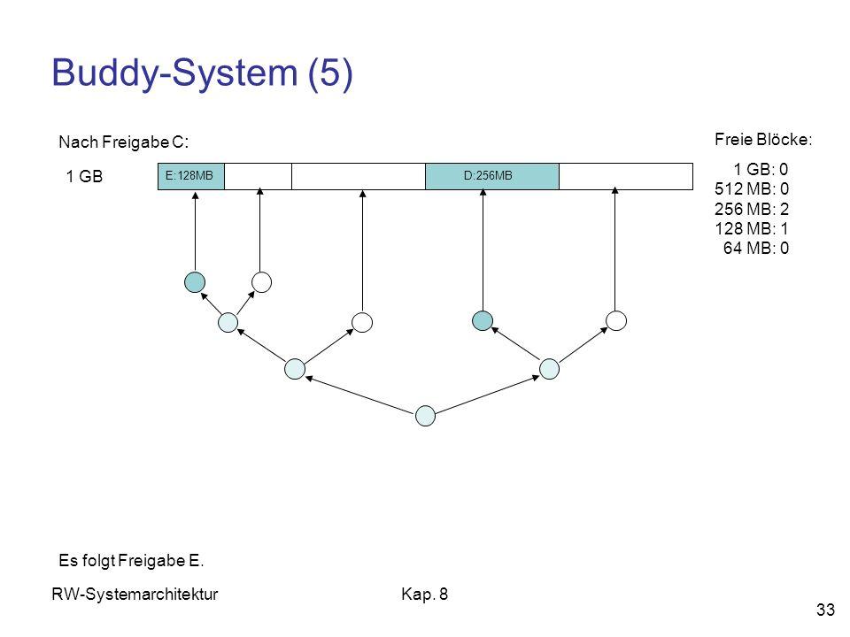 Buddy-System (5) Nach Freigabe C: Freie Blöcke: