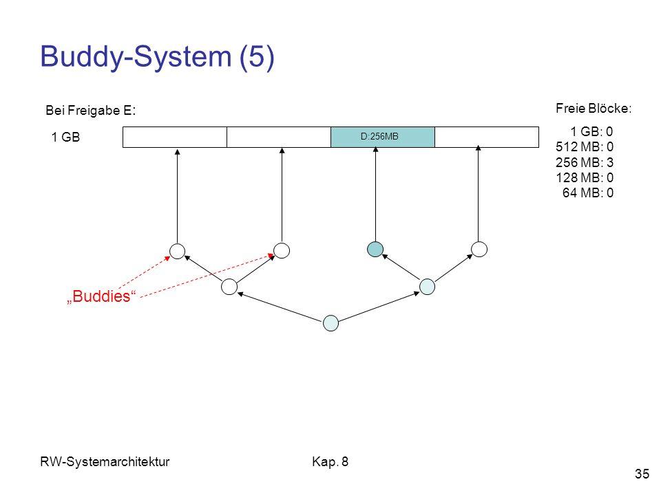 "Buddy-System (5) ""Buddies Bei Freigabe E: Freie Blöcke:"