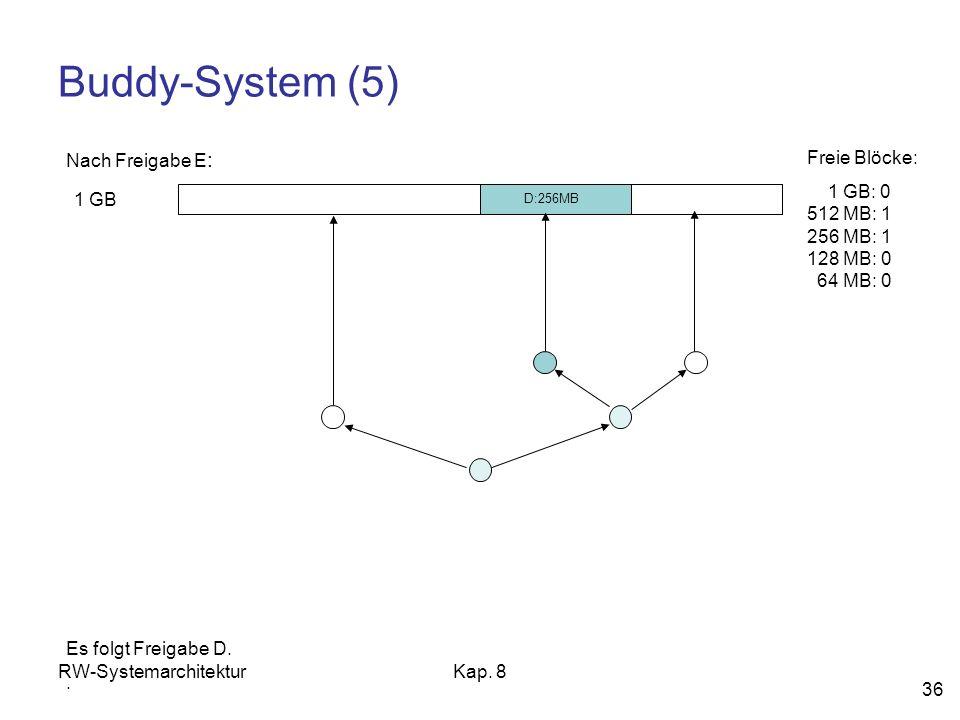 Buddy-System (5) Nach Freigabe E: Freie Blöcke: