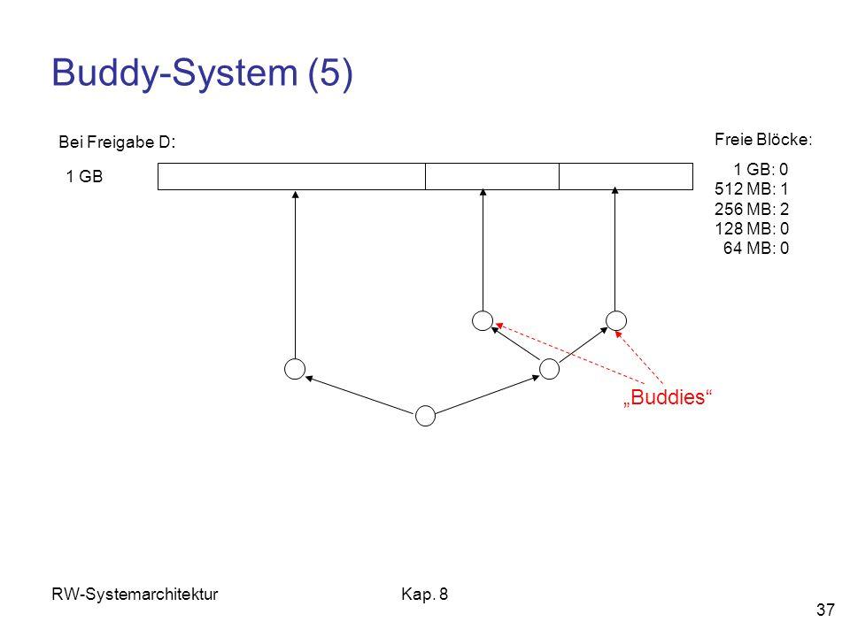 """Buddy-System (5) """"Buddies Bei Freigabe D: Freie Blöcke:"""
