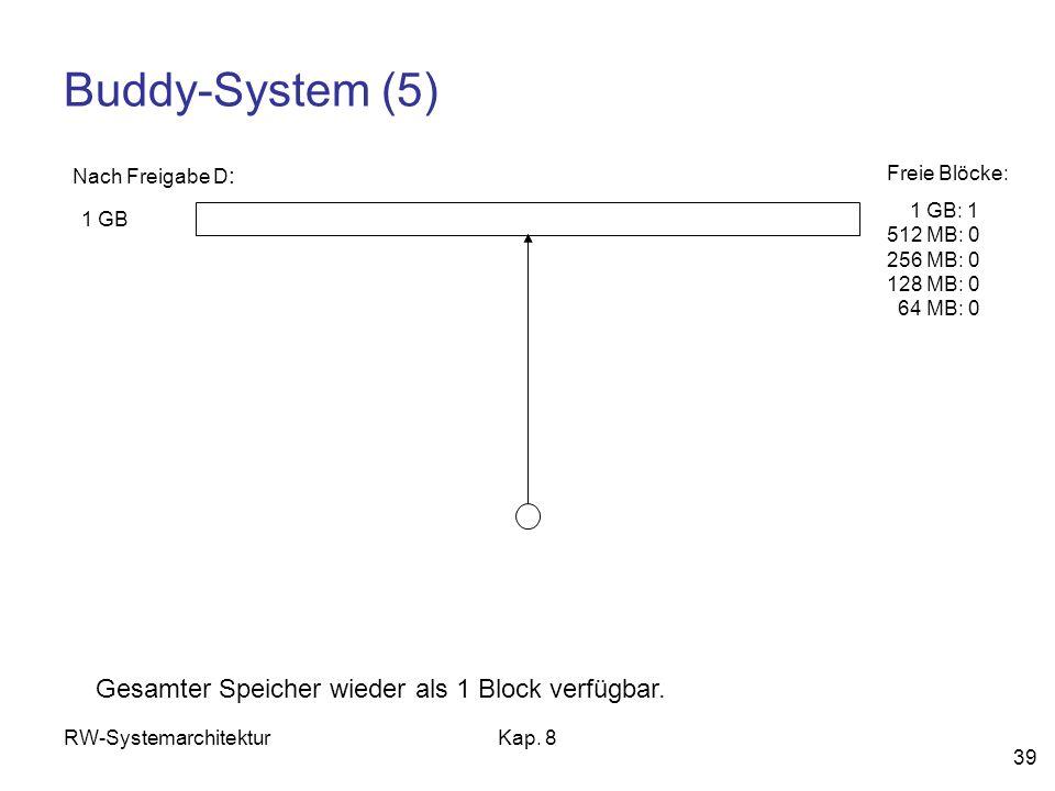Buddy-System (5) Gesamter Speicher wieder als 1 Block verfügbar.