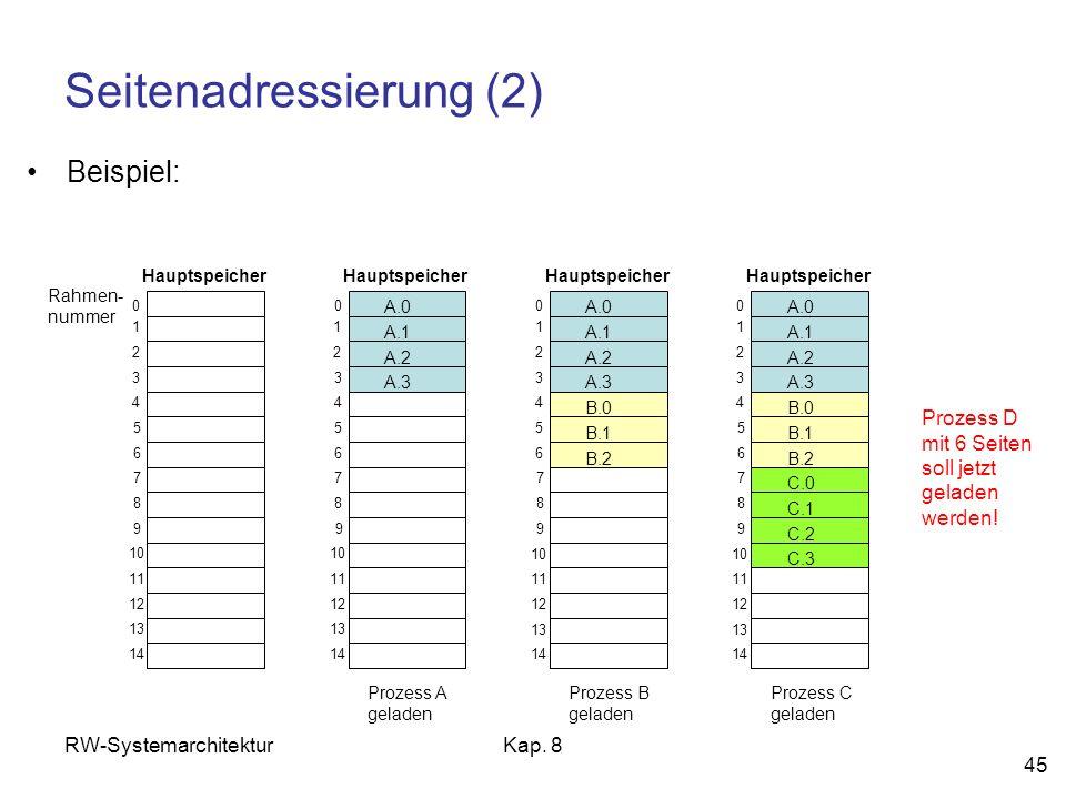 Seitenadressierung (2)