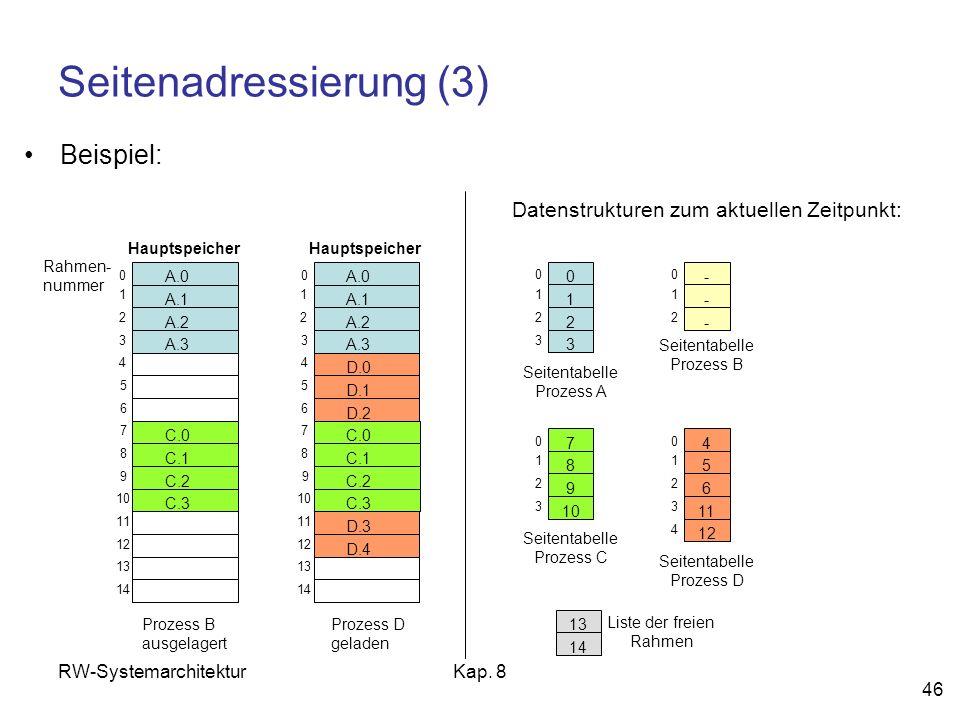 Seitenadressierung (3)