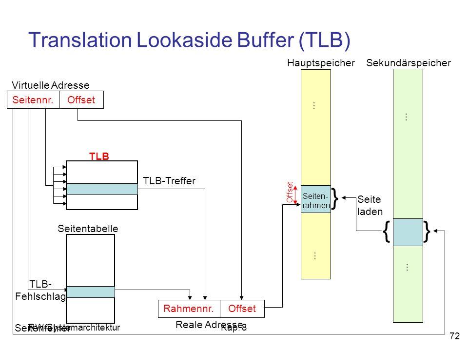 Translation Lookaside Buffer (TLB)