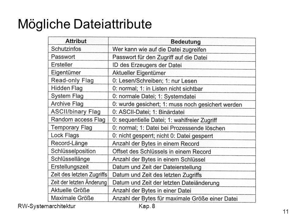 Mögliche Dateiattribute