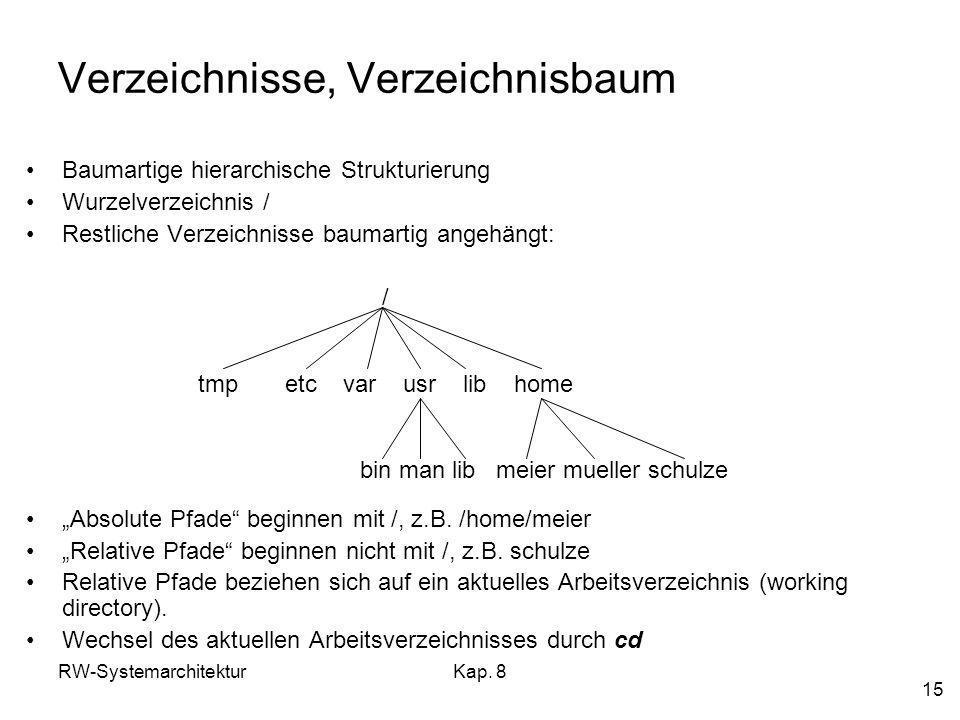 Verzeichnisse, Verzeichnisbaum
