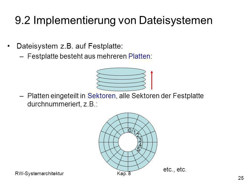 9.2 Implementierung von Dateisystemen