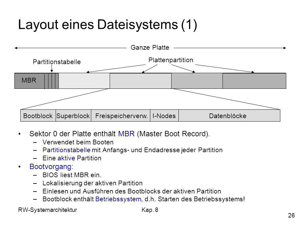 Layout eines Dateisystems (1)