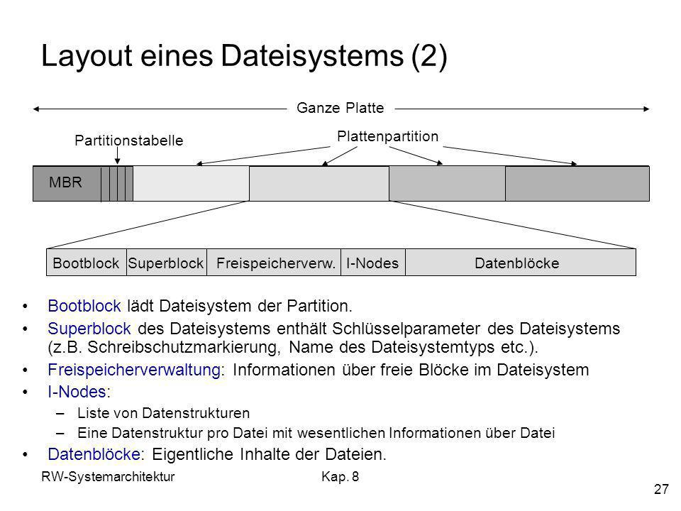 Layout eines Dateisystems (2)