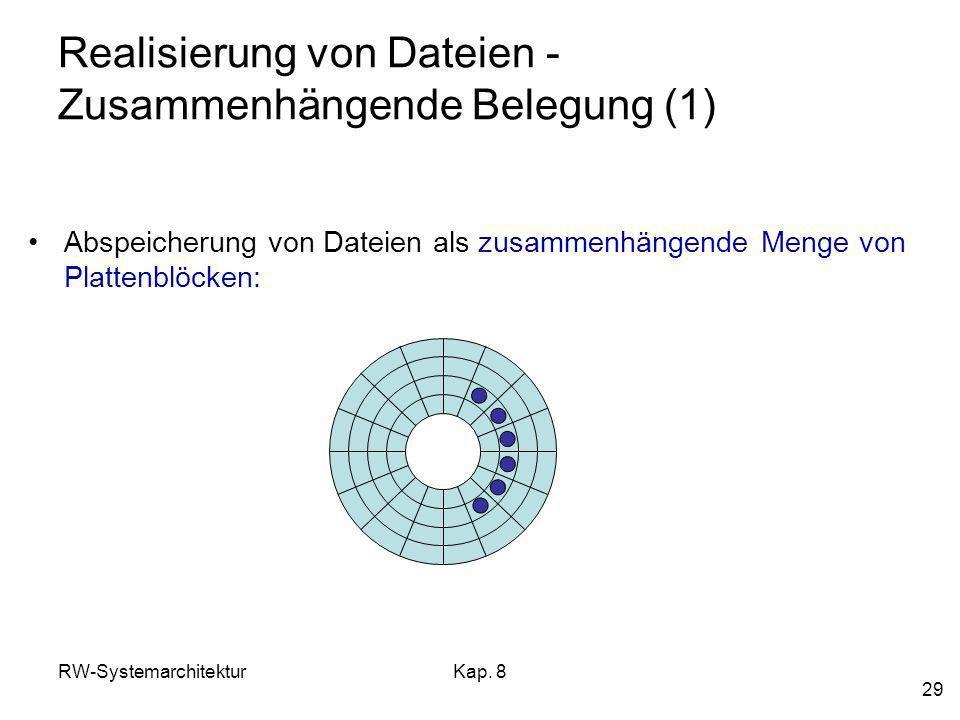 Realisierung von Dateien - Zusammenhängende Belegung (1)