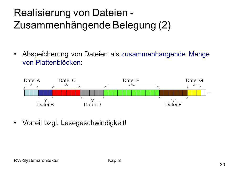 Realisierung von Dateien - Zusammenhängende Belegung (2)