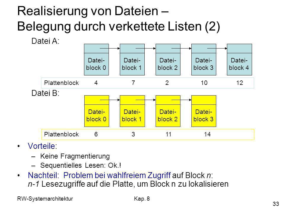 Realisierung von Dateien – Belegung durch verkettete Listen (2)