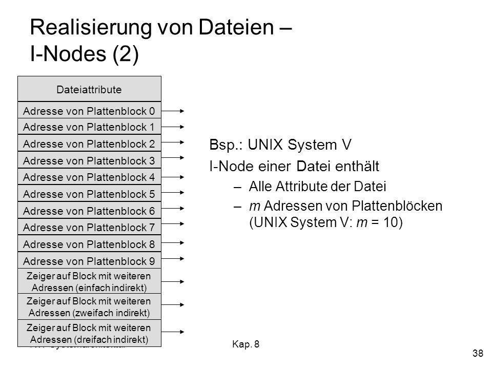 Realisierung von Dateien – I-Nodes (2)
