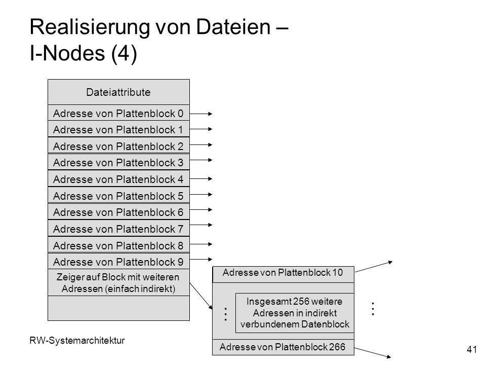 Realisierung von Dateien – I-Nodes (4)
