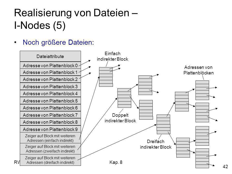 Realisierung von Dateien – I-Nodes (5)