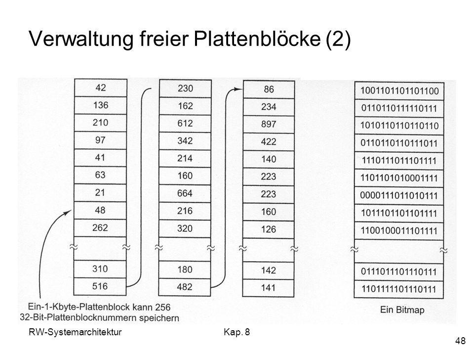 Verwaltung freier Plattenblöcke (2)