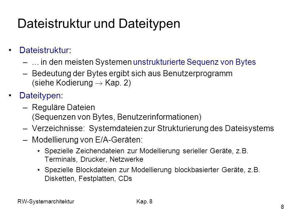 Dateistruktur und Dateitypen