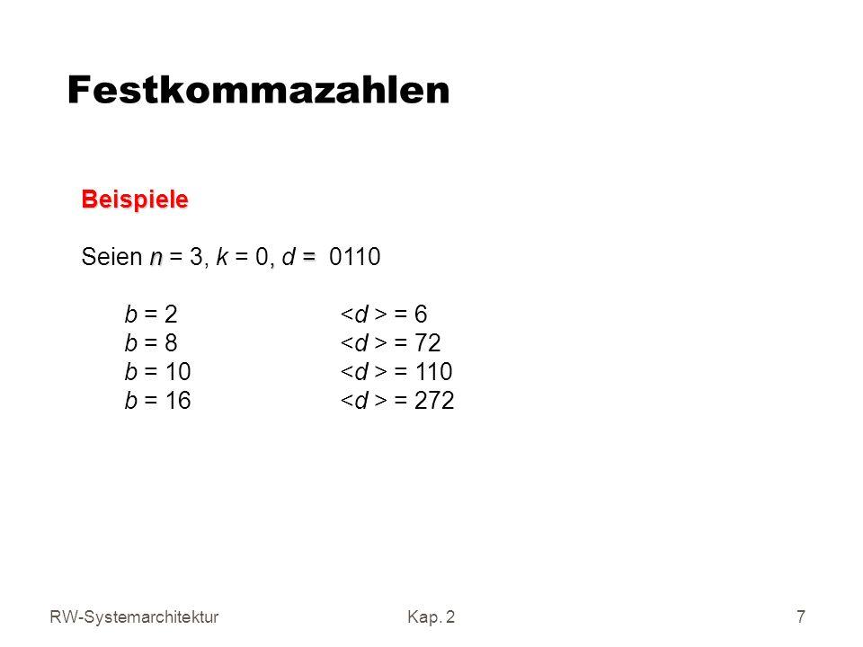 Festkommazahlen Beispiele Seien n = 3, k = 0, d = 0110