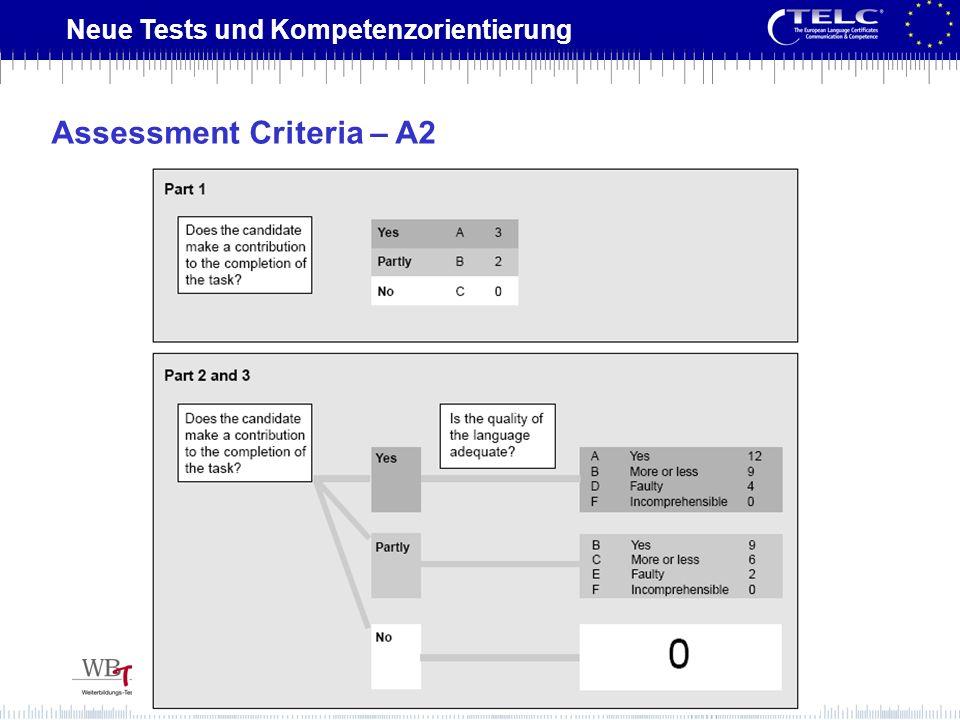 Assessment Criteria – A2