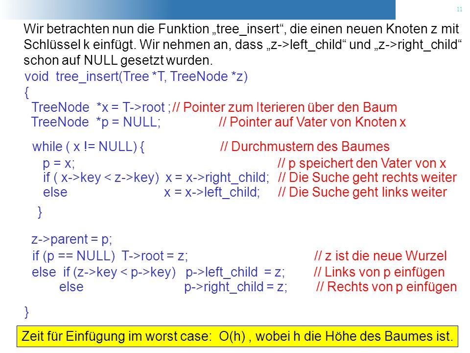 """Wir betrachten nun die Funktion """"tree_insert , die einen neuen Knoten z mit"""