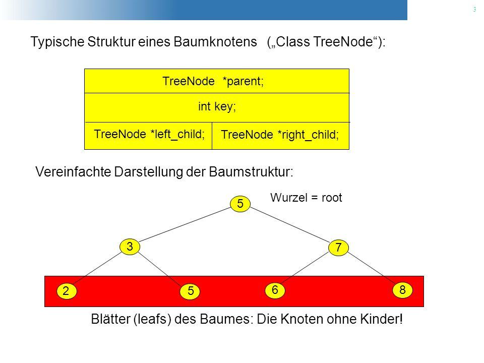 """Typische Struktur eines Baumknotens (""""Class TreeNode ):"""