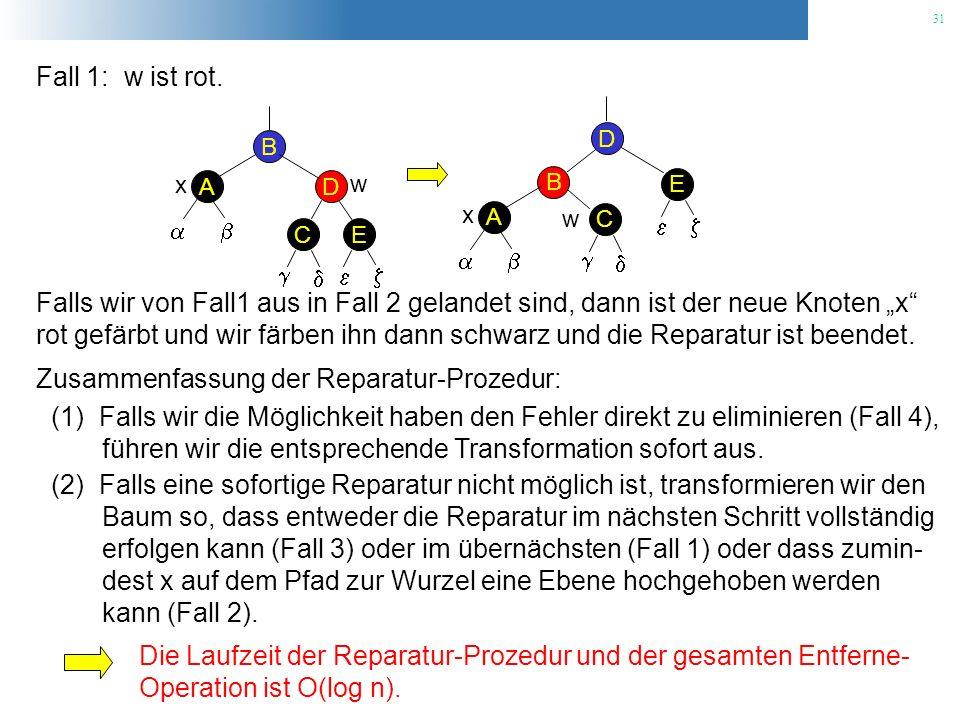 Zusammenfassung der Reparatur-Prozedur: