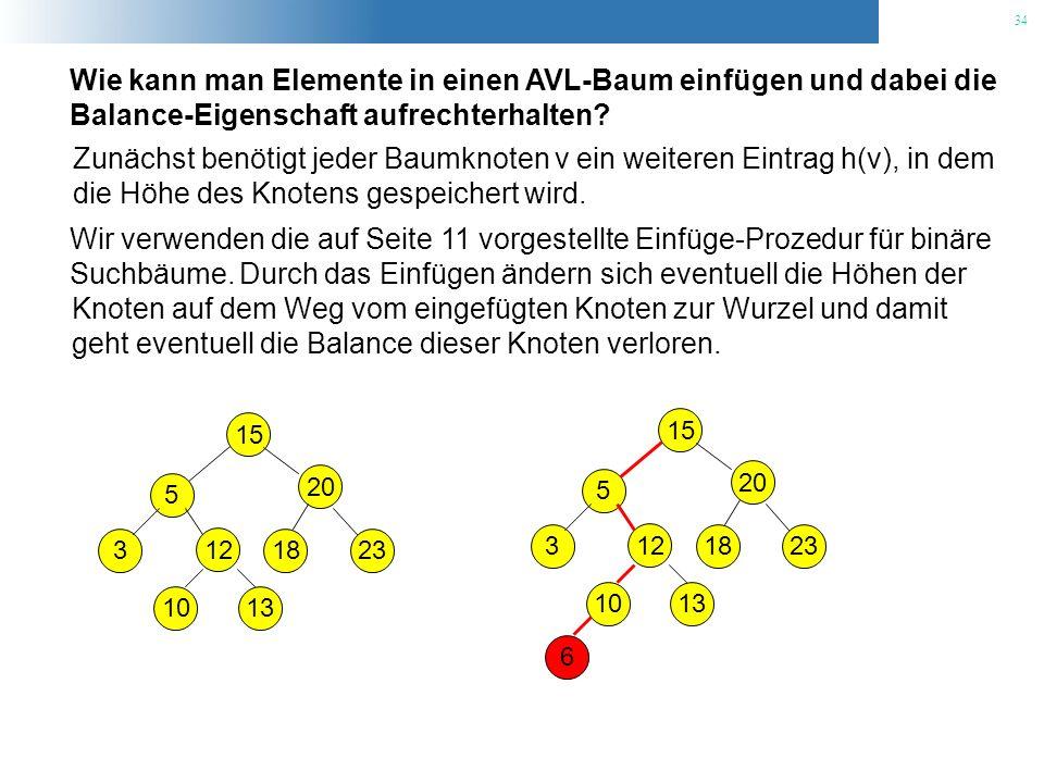 Wie kann man Elemente in einen AVL-Baum einfügen und dabei die