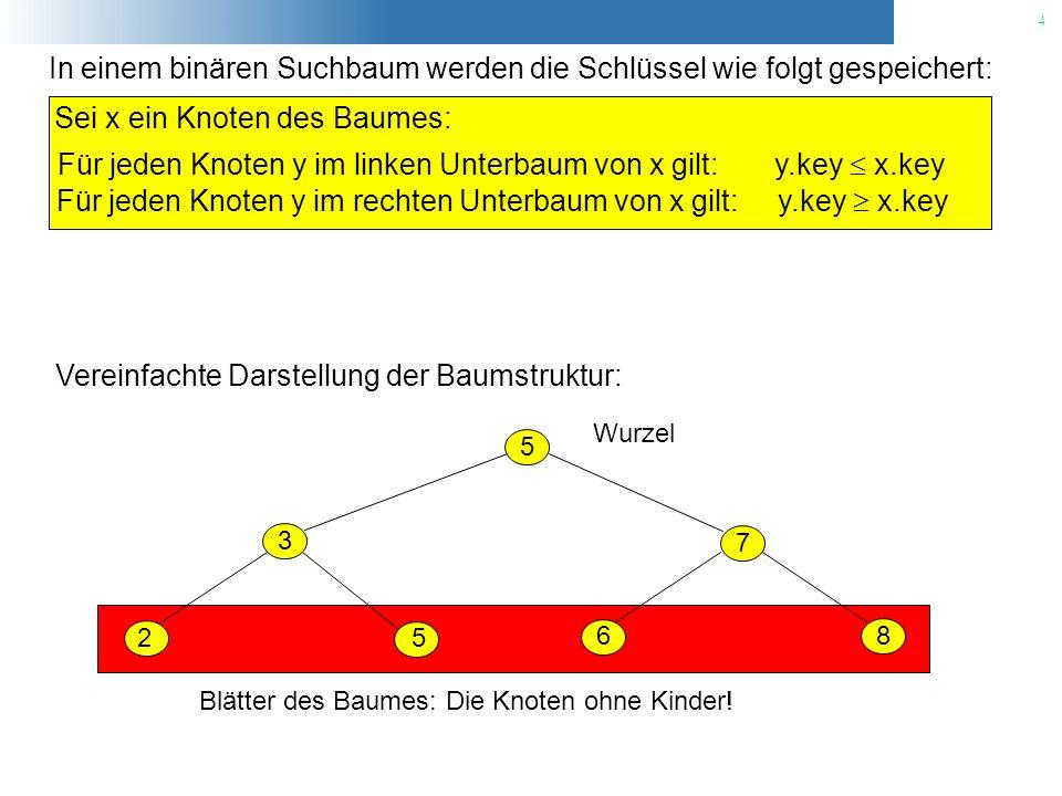 In einem binären Suchbaum werden die Schlüssel wie folgt gespeichert: