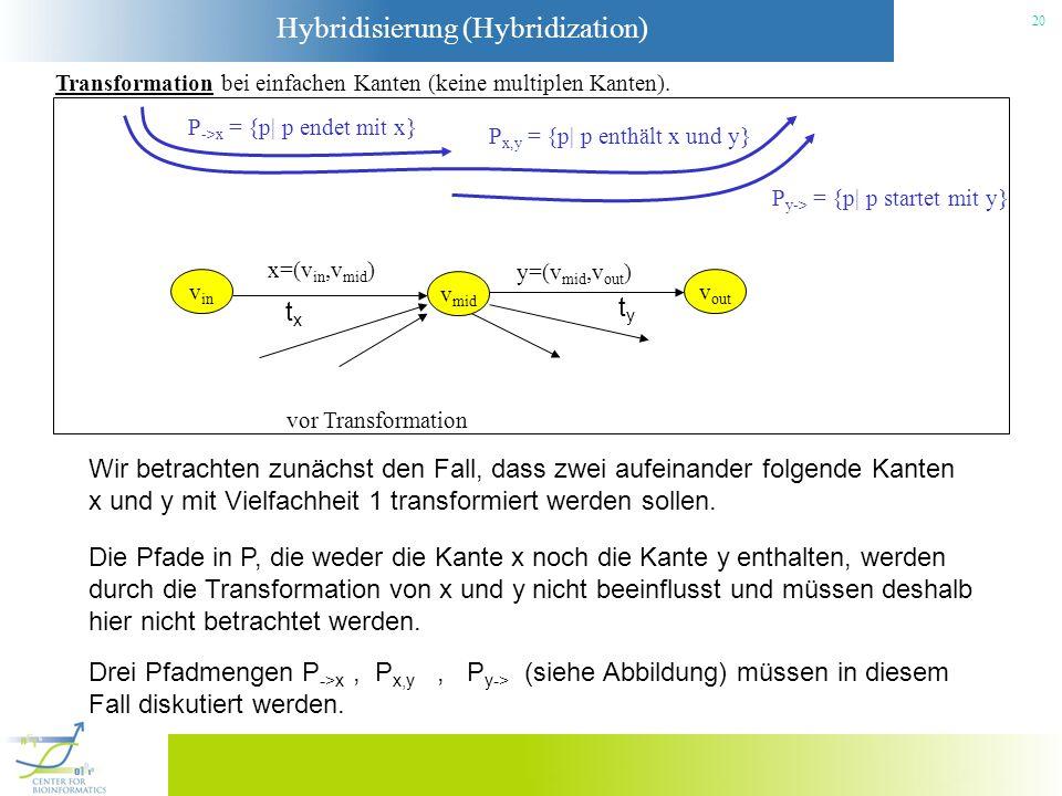 x und y mit Vielfachheit 1 transformiert werden sollen.