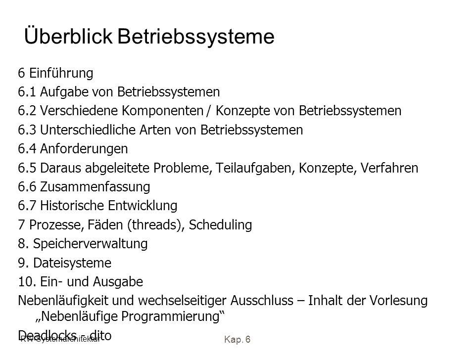 Überblick Betriebssysteme