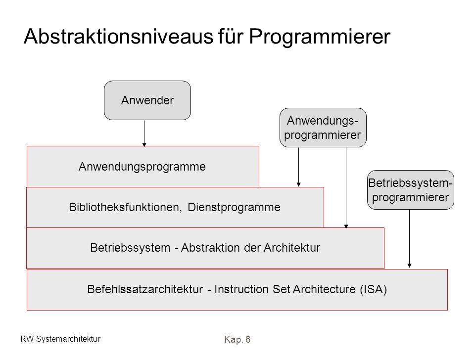 Abstraktionsniveaus für Programmierer
