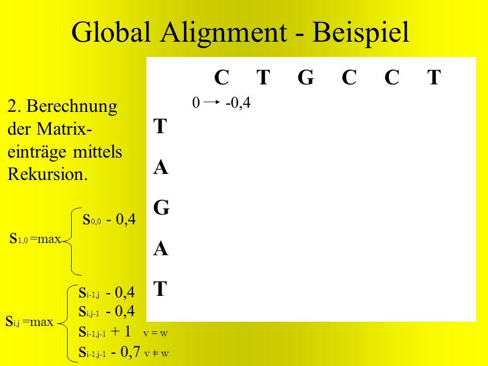 Global Alignment - Beispiel