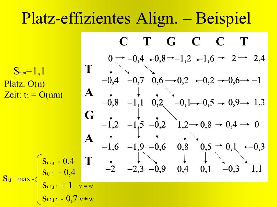 Platz-effizientes Align. – Beispiel