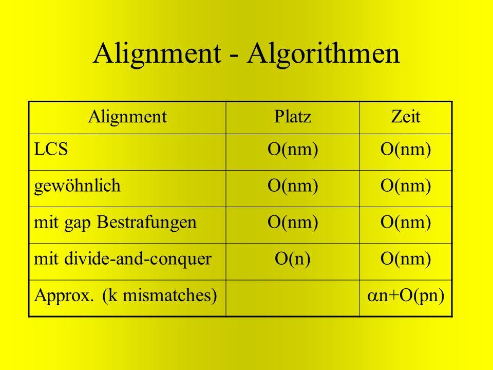 Alignment - Algorithmen