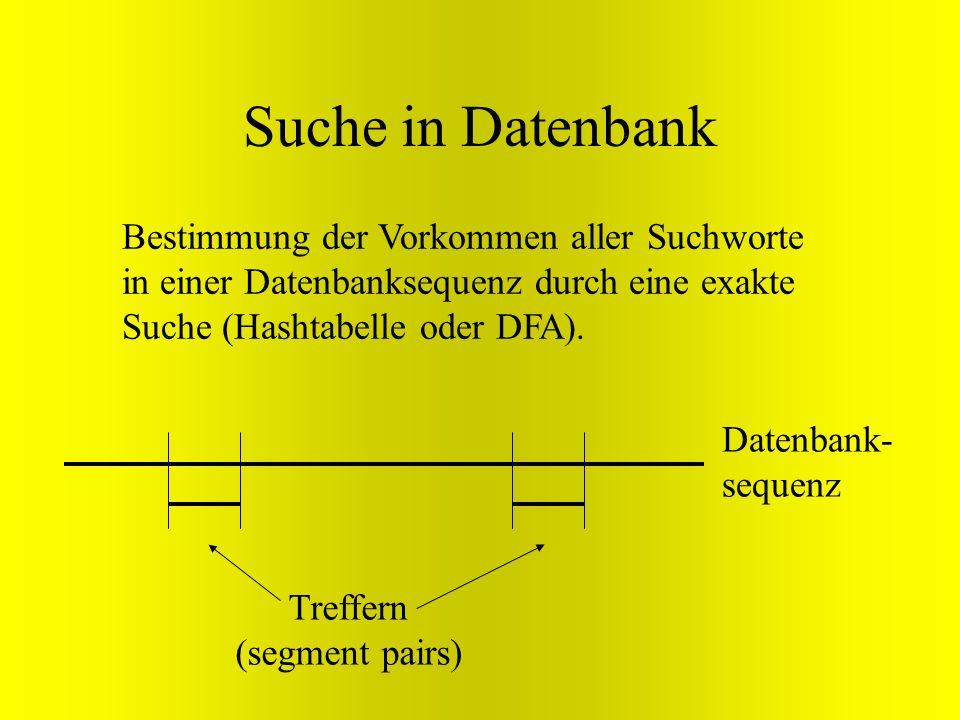 Suche in Datenbank Bestimmung der Vorkommen aller Suchworte in einer Datenbanksequenz durch eine exakte Suche (Hashtabelle oder DFA).